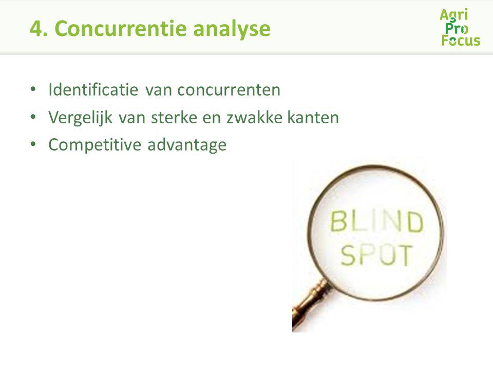 4. Concurrentie analyse Identificatie van concurrenten