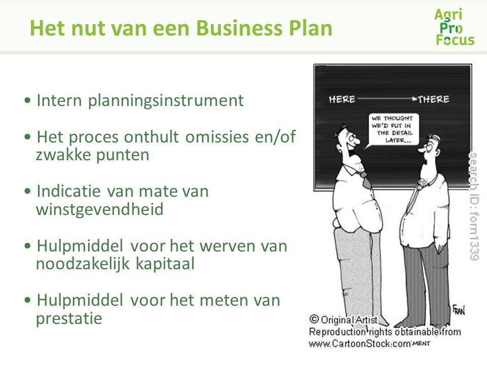 Het nut van een Business Plan