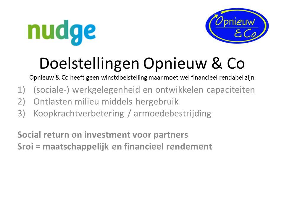 Doelstellingen Opnieuw & Co Opnieuw & Co heeft geen winstdoelstelling maar moet wel financieel rendabel zijn