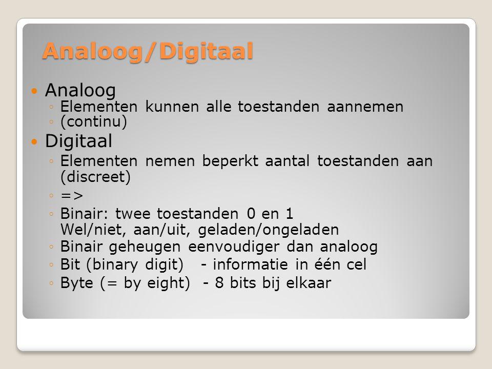 Analoog/Digitaal Analoog Digitaal