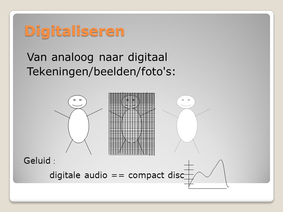 Digitaliseren Van analoog naar digitaal Tekeningen/beelden/foto s: