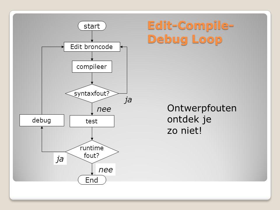 Edit-Compile-Debug Loop