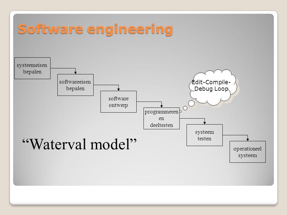 Waterval model Software engineering systeemeisen bepalen