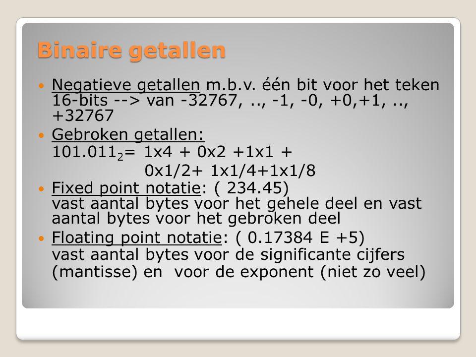 Binaire getallen Negatieve getallen m.b.v. één bit voor het teken 16-bits --> van -32767, .., -1, -0, +0,+1, .., +32767.