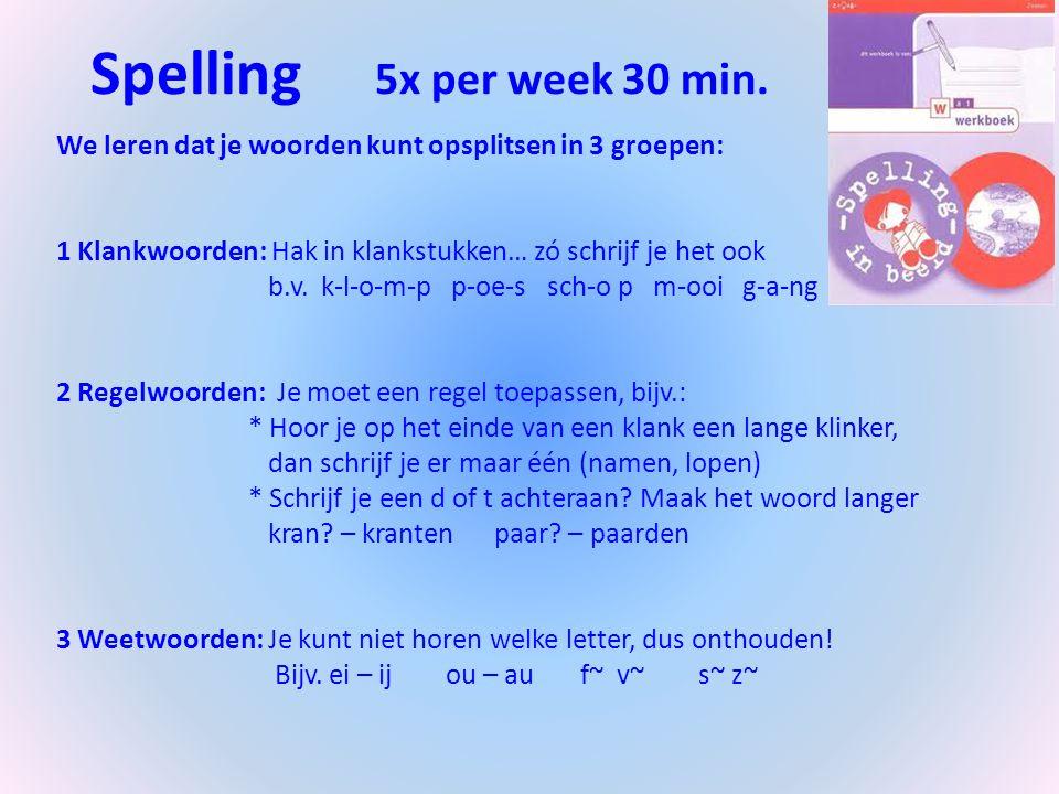 Spelling 5x per week 30 min. We leren dat je woorden kunt opsplitsen in 3 groepen: 1 Klankwoorden: Hak in klankstukken… zó schrijf je het ook.