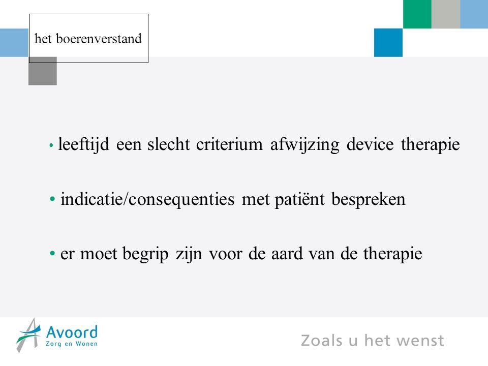indicatie/consequenties met patiënt bespreken