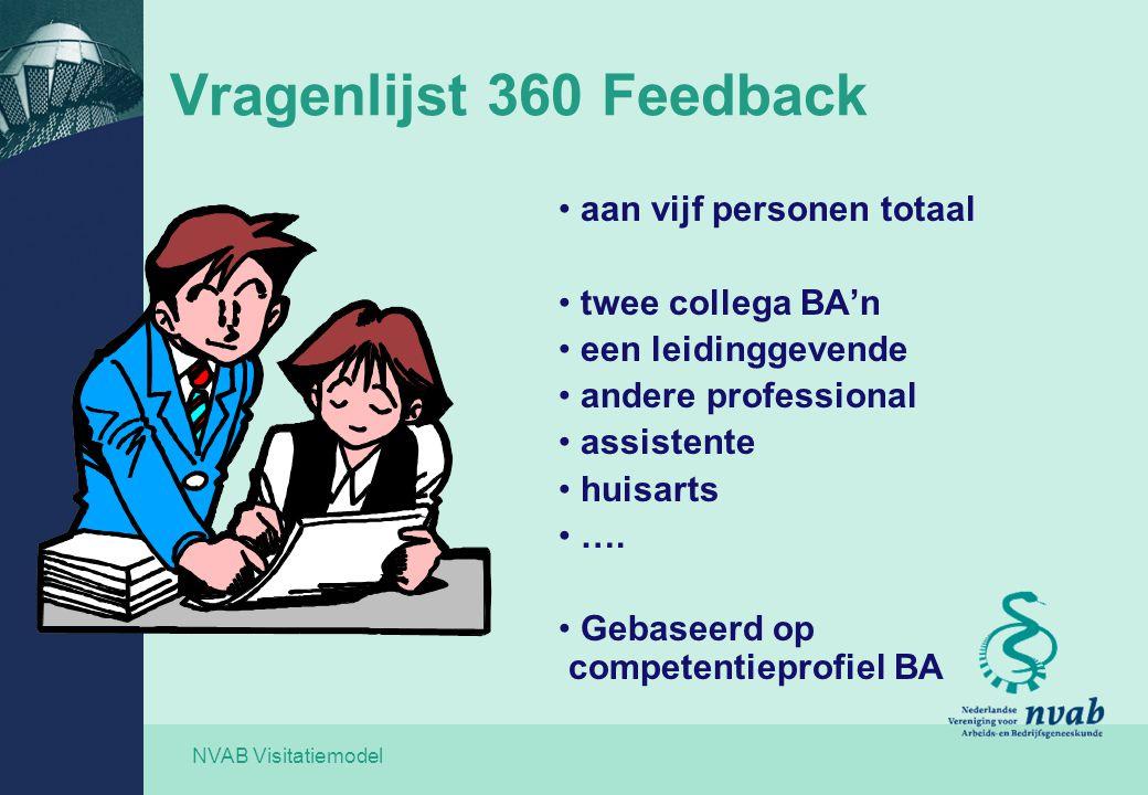 Vragenlijst 360 Feedback aan vijf personen totaal twee collega BA'n
