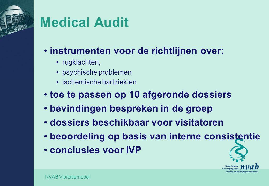 Medical Audit instrumenten voor de richtlijnen over: