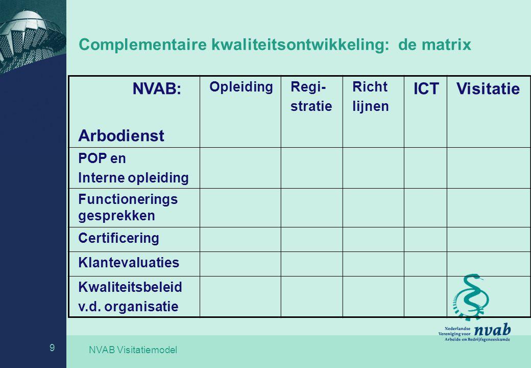Complementaire kwaliteitsontwikkeling: de matrix