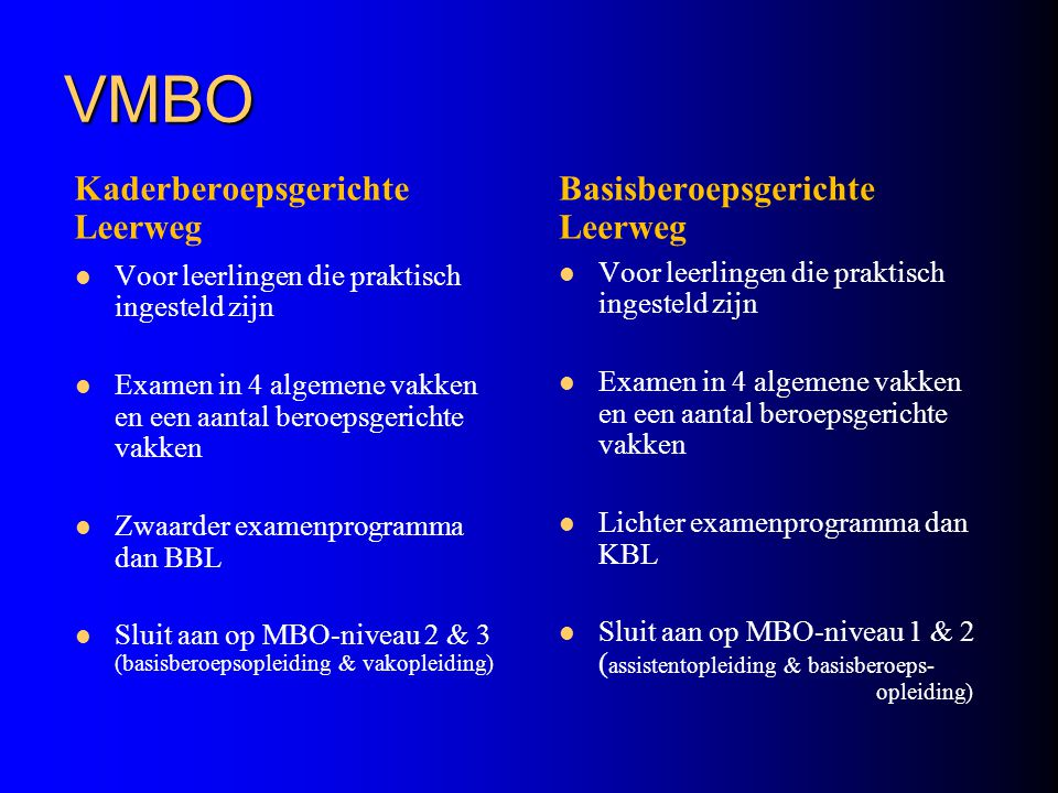 VMBO Kaderberoepsgerichte Leerweg Basisberoepsgerichte Leerweg
