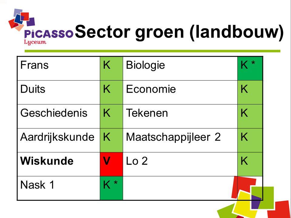 Sector groen (landbouw)