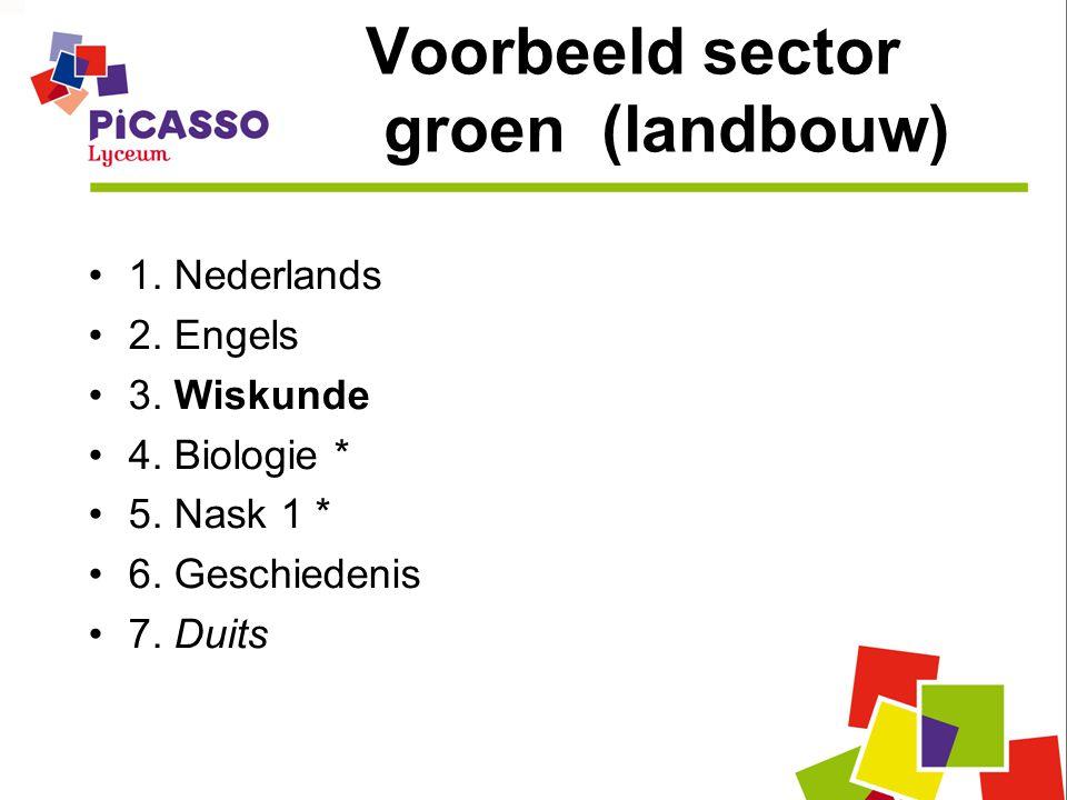 Voorbeeld sector groen (landbouw)