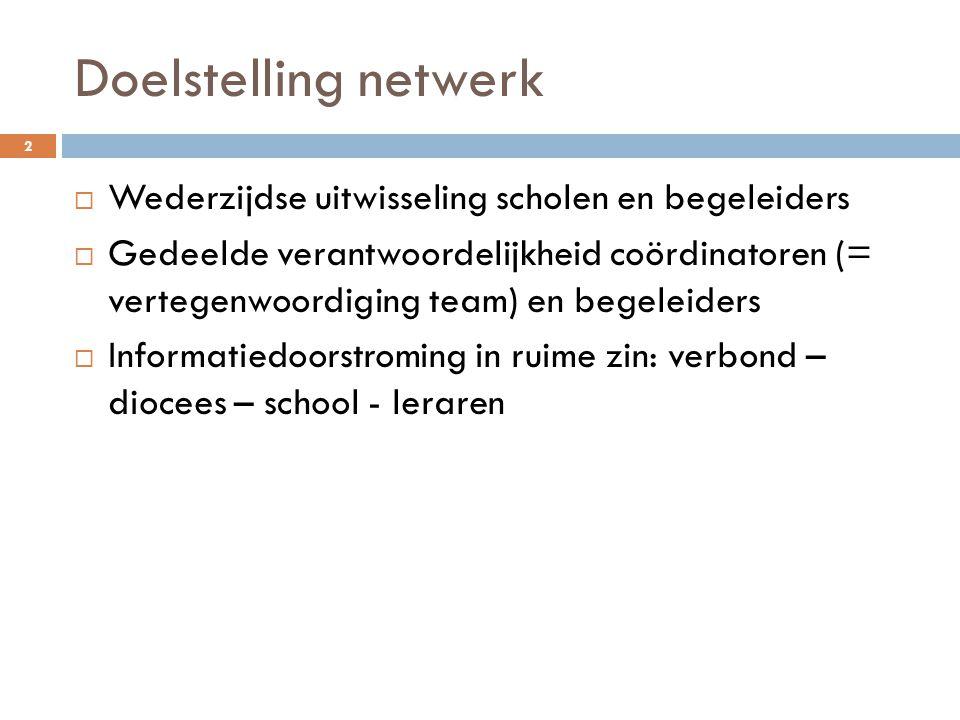 Doelstelling netwerk Wederzijdse uitwisseling scholen en begeleiders