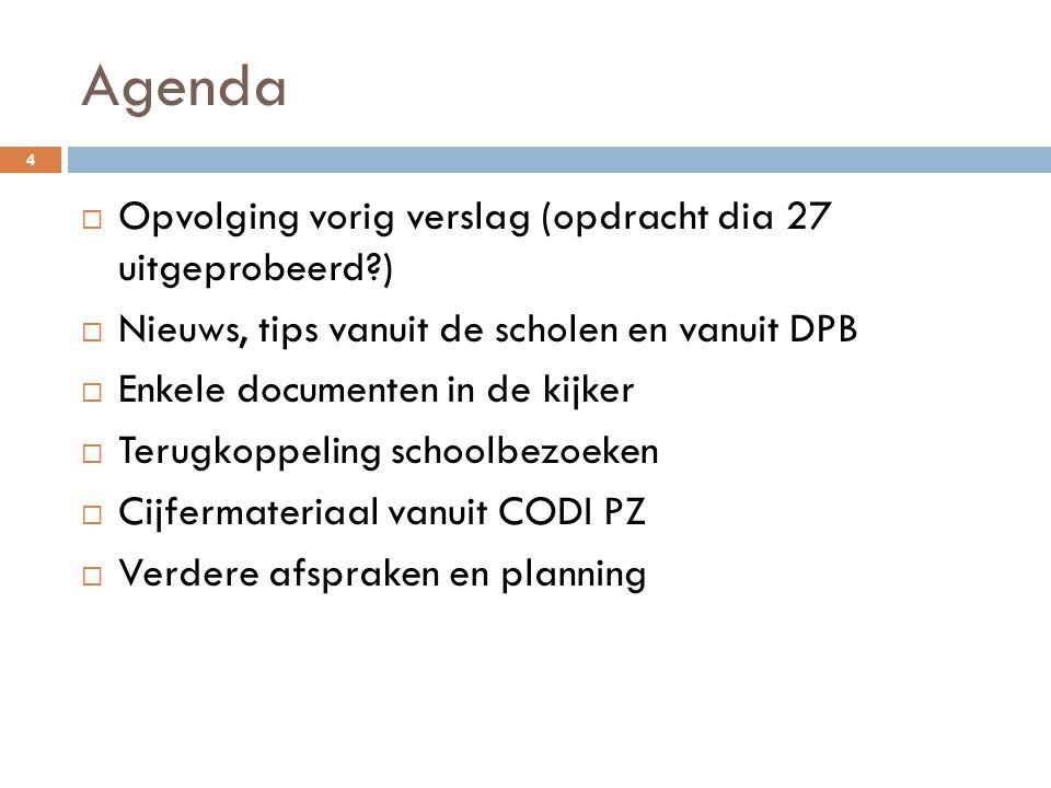 Agenda Opvolging vorig verslag (opdracht dia 27 uitgeprobeerd )