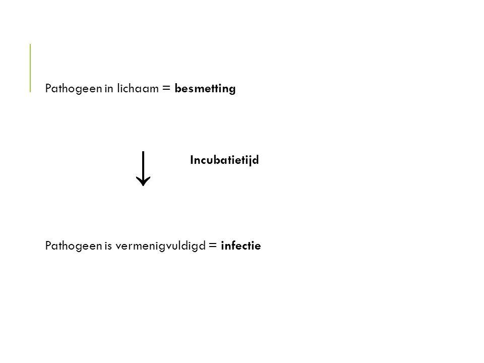 Pathogeen in lichaam = besmetting Incubatietijd Pathogeen is vermenigvuldigd = infectie