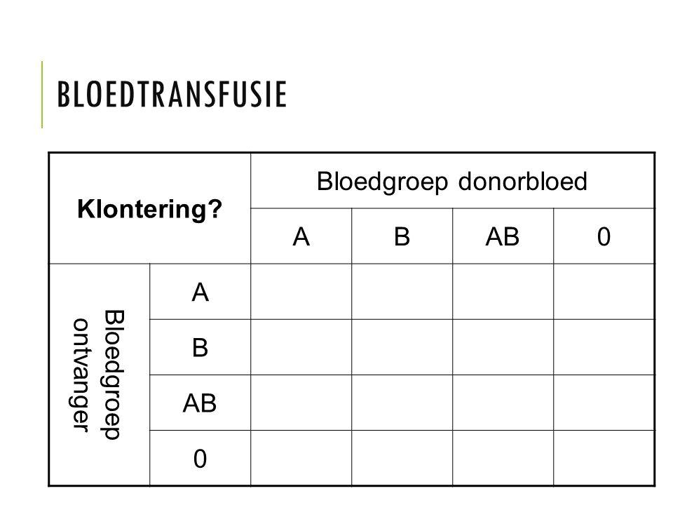 Bloedgroep donorbloed