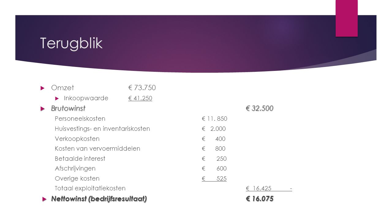 Terugblik Omzet € 73.750 Brutowinst € 32.500