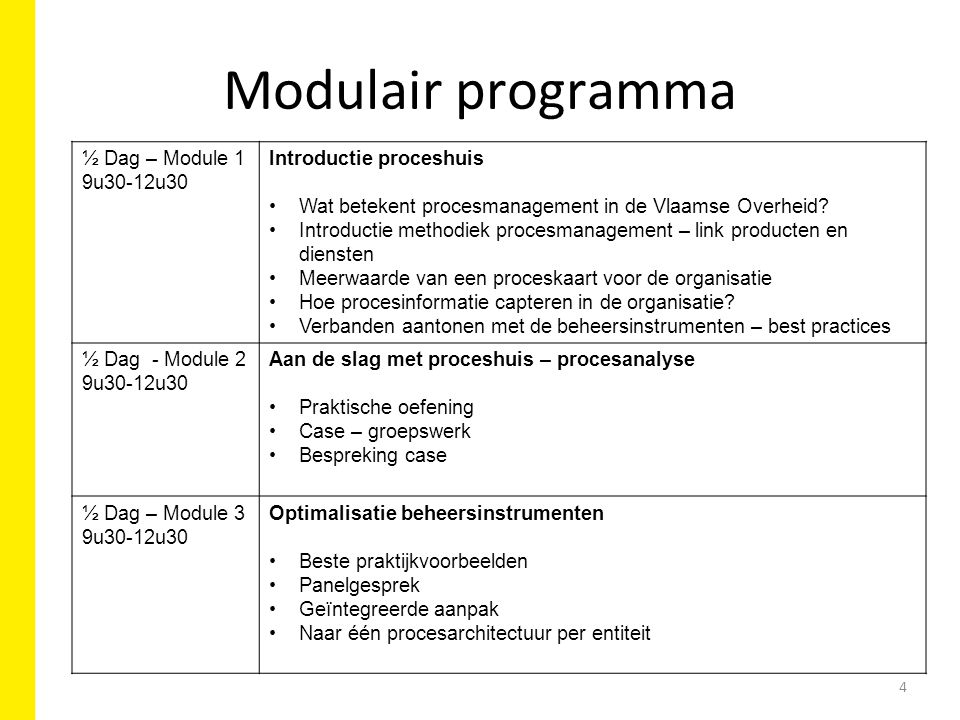 Modulair programma ½ Dag – Module 1 9u30-12u30 Introductie proceshuis