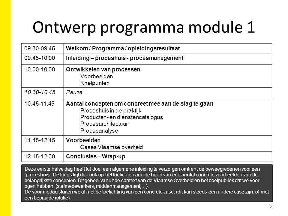 Ontwerp programma module 1