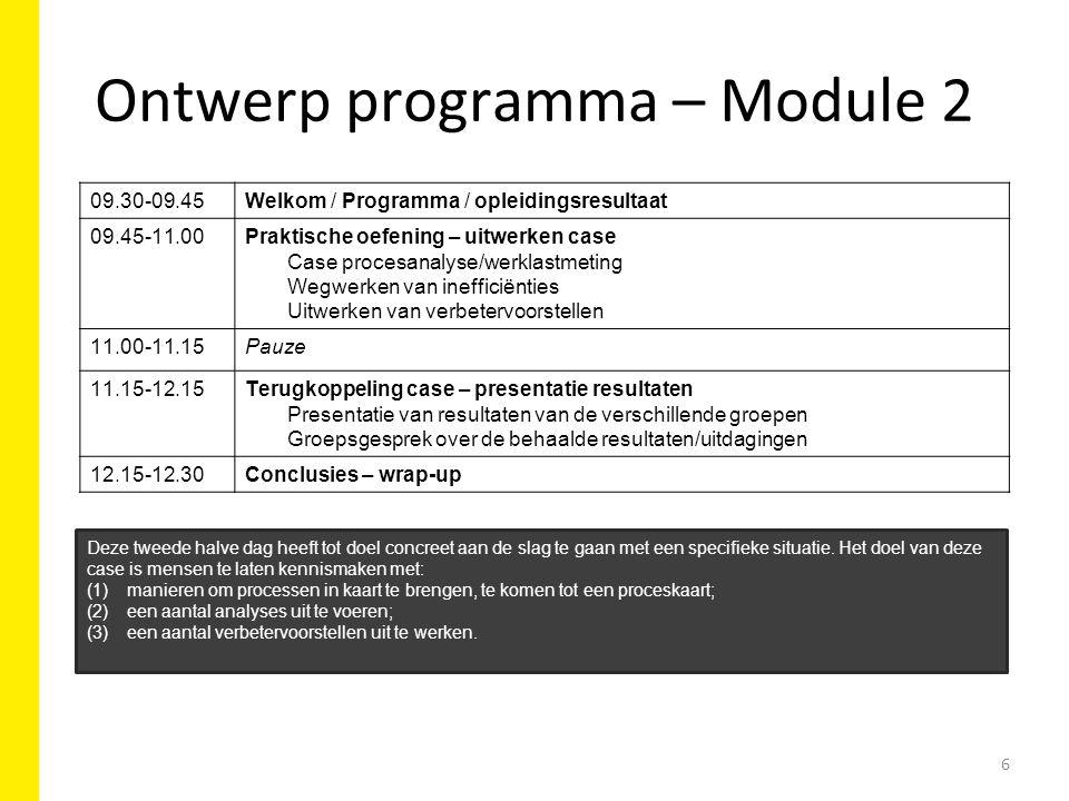 Ontwerp programma – Module 2