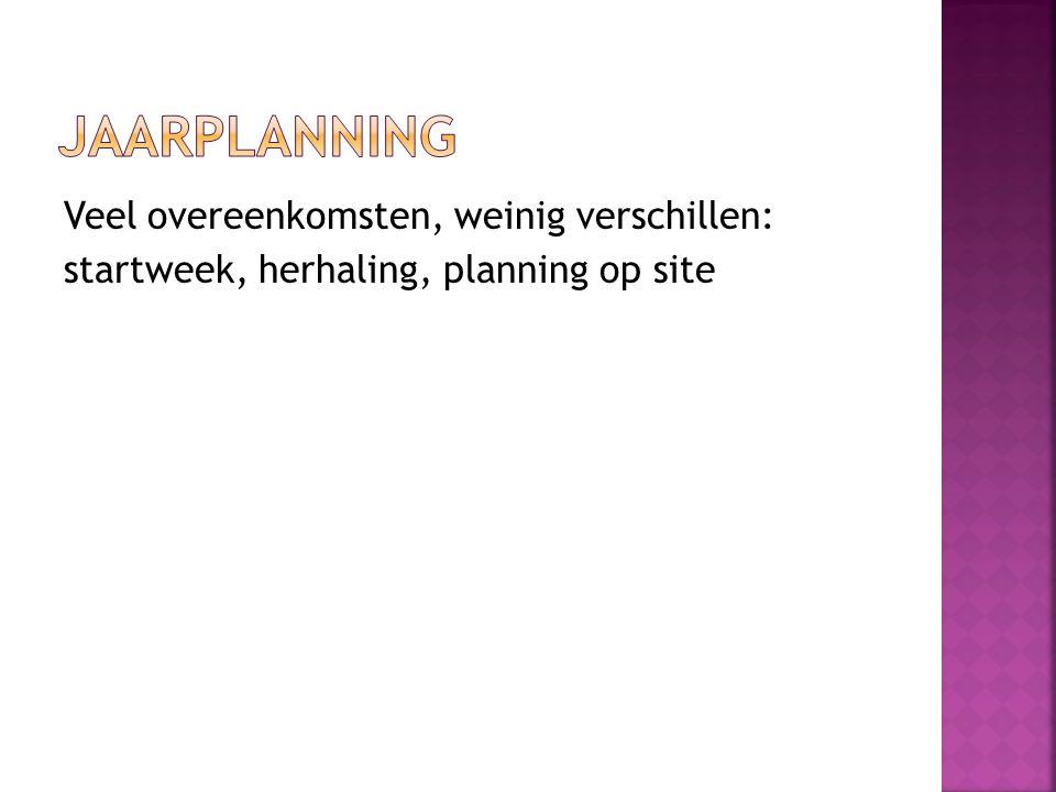 Jaarplanning Veel overeenkomsten, weinig verschillen: startweek, herhaling, planning op site