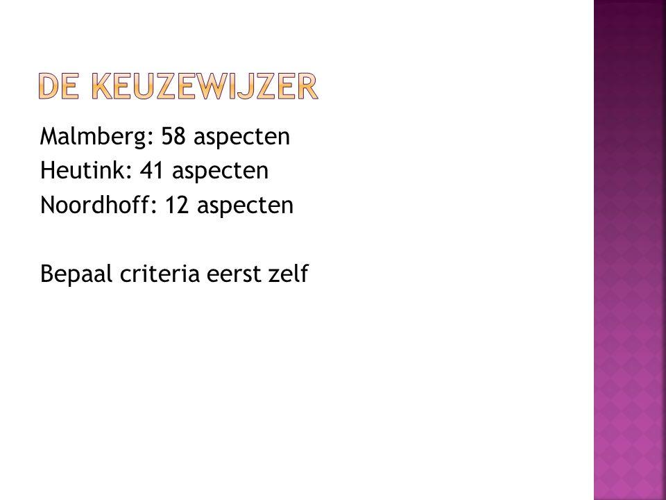 De keuzewijzer Malmberg: 58 aspecten Heutink: 41 aspecten Noordhoff: 12 aspecten Bepaal criteria eerst zelf