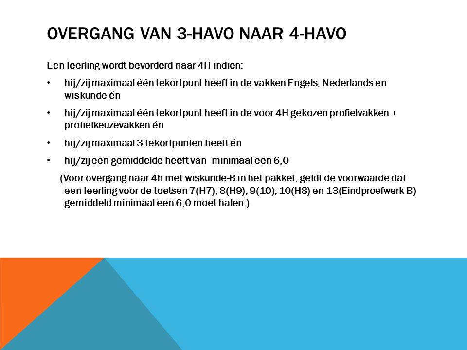OVERGANG VAN 3-HAVO naar 4-HAVO