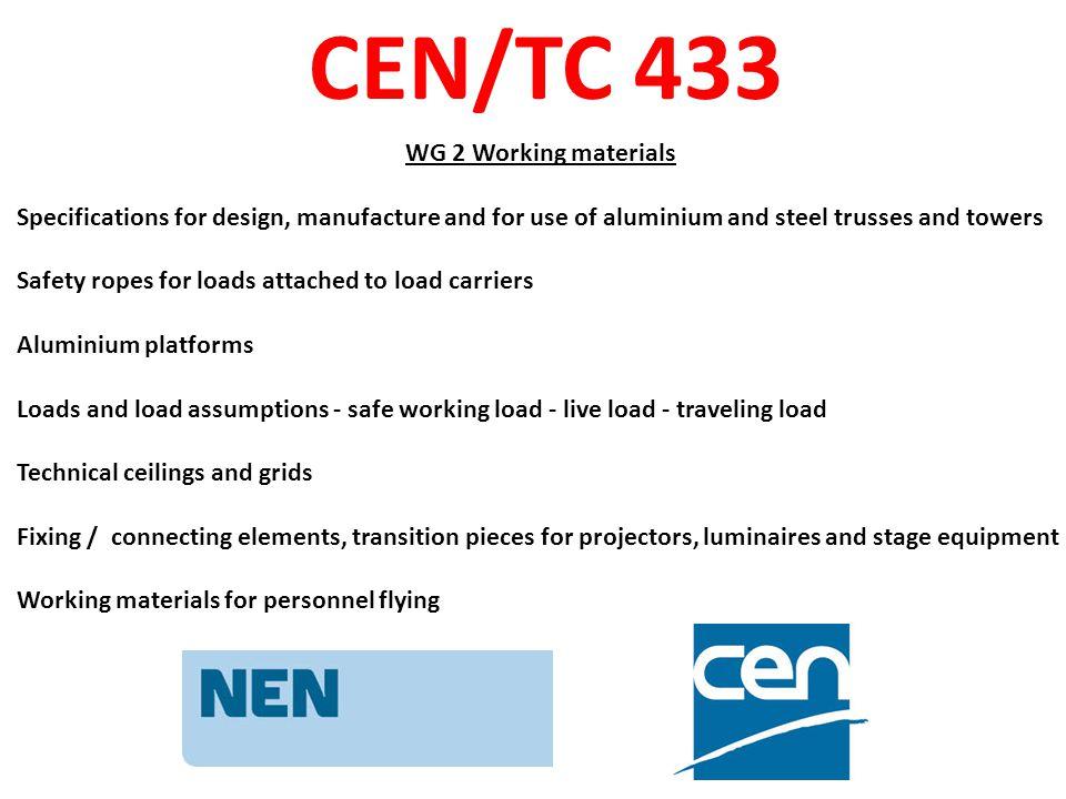 CEN/TC 433 WG 2 Working materials