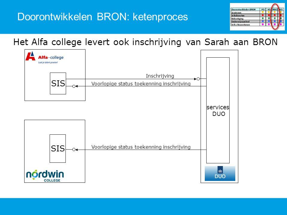 Doorontwikkelen BRON: ketenproces
