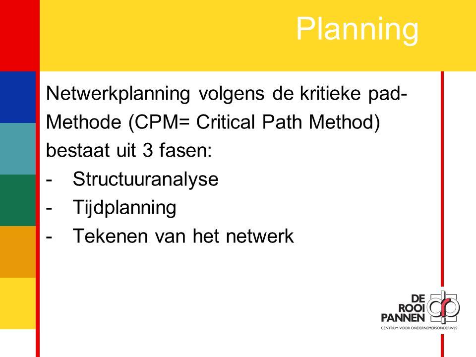 Planning Netwerkplanning volgens de kritieke pad-