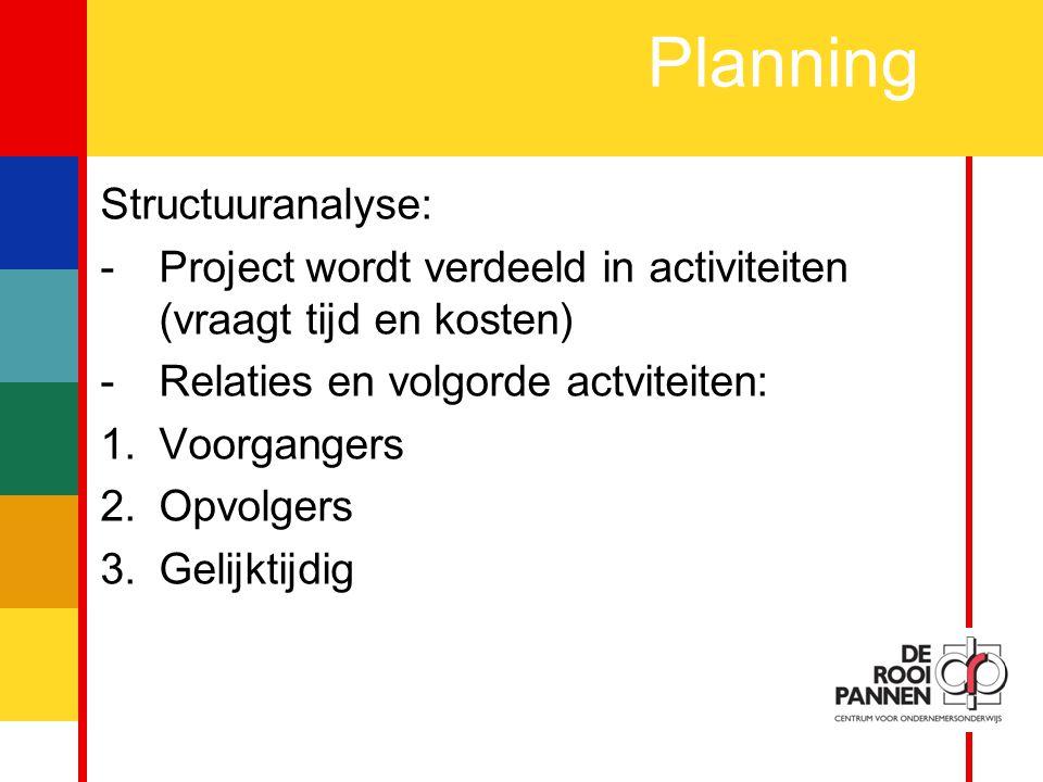 Planning Structuuranalyse:
