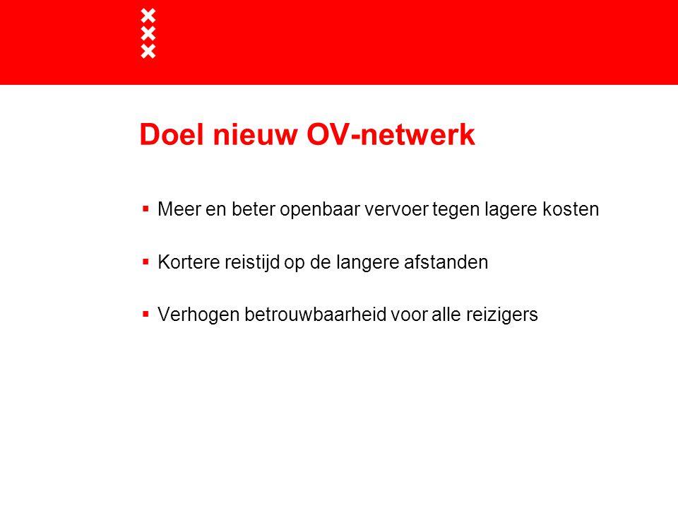 Doel nieuw OV-netwerk Meer en beter openbaar vervoer tegen lagere kosten. Kortere reistijd op de langere afstanden.