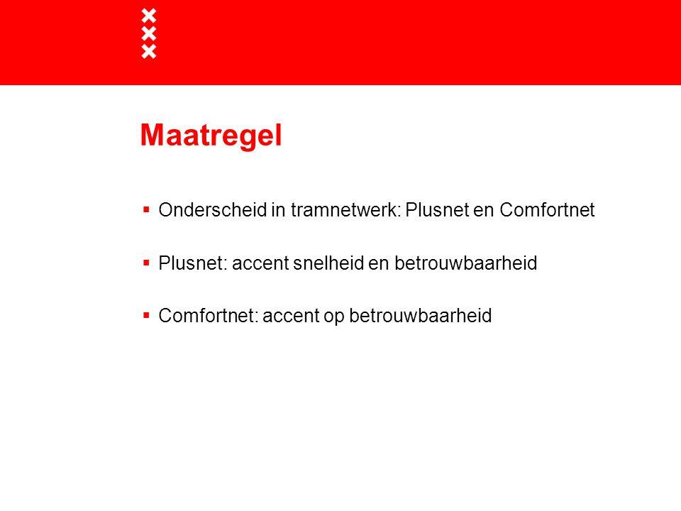 Maatregel Onderscheid in tramnetwerk: Plusnet en Comfortnet