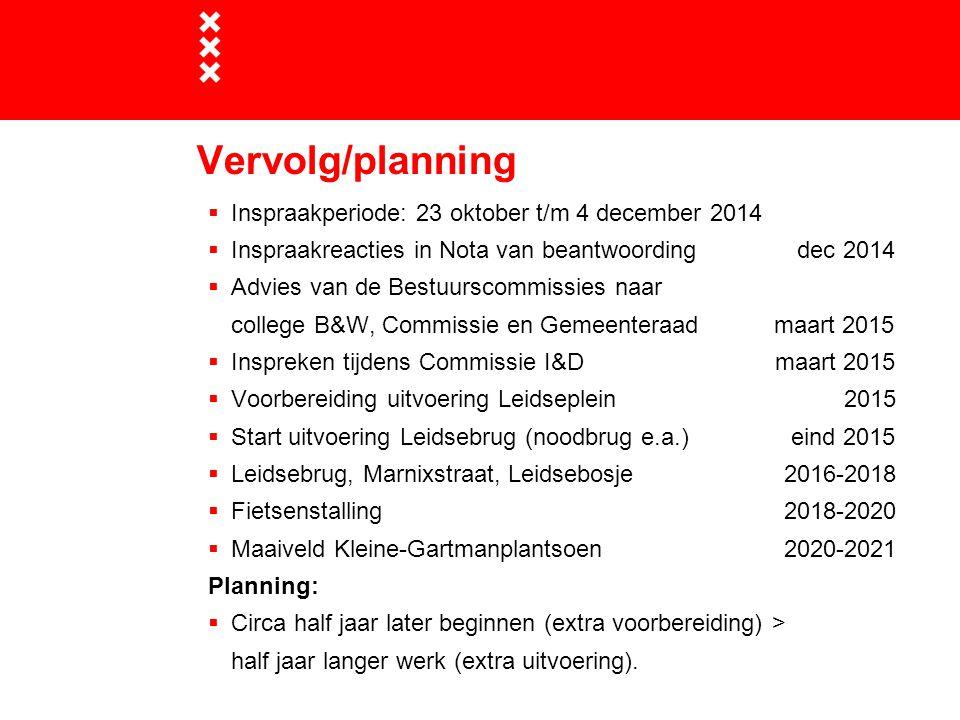 Vervolg/planning Inspraakperiode: 23 oktober t/m 4 december 2014