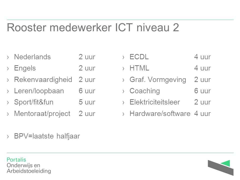 Rooster medewerker ICT niveau 2