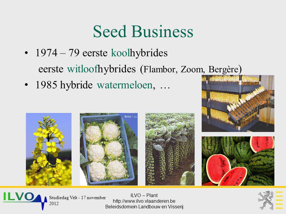Seed Business 1974 – 79 eerste koolhybrides