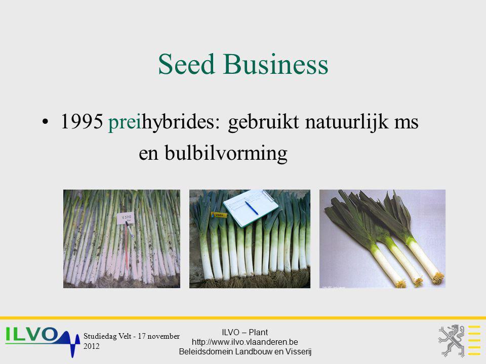 Seed Business 1995 preihybrides: gebruikt natuurlijk ms