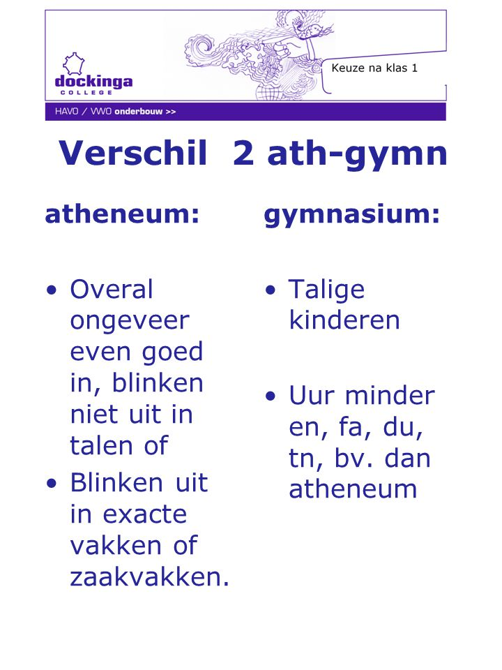 Verschil 2 ath-gymn atheneum: