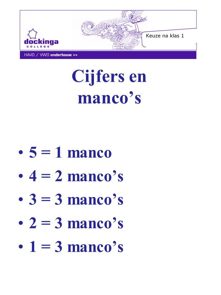 Cijfers en manco's 5 = 1 manco 4 = 2 manco's 3 = 3 manco's