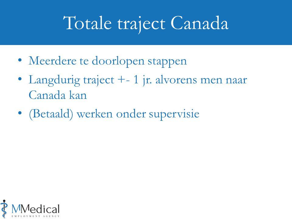 Totale traject Canada Meerdere te doorlopen stappen