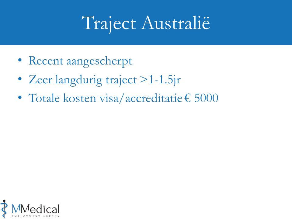 Traject Australië Recent aangescherpt