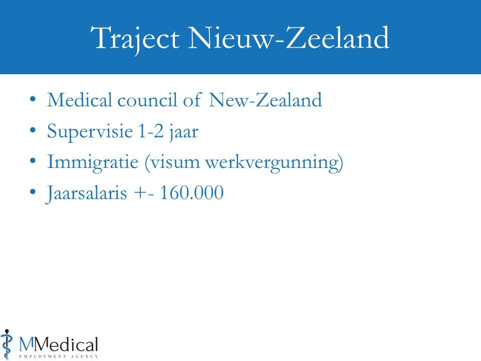Traject Nieuw-Zeeland