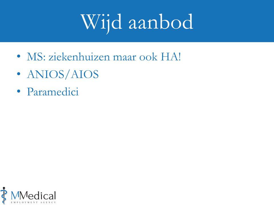 Wijd aanbod MS: ziekenhuizen maar ook HA! ANIOS/AIOS Paramedici