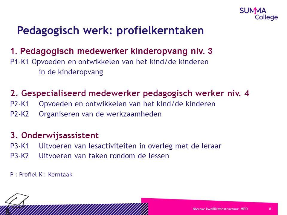 Pedagogisch werk: profielkerntaken