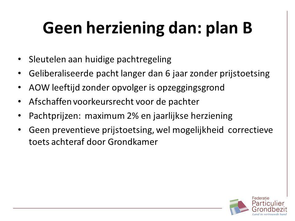 Geen herziening dan: plan B