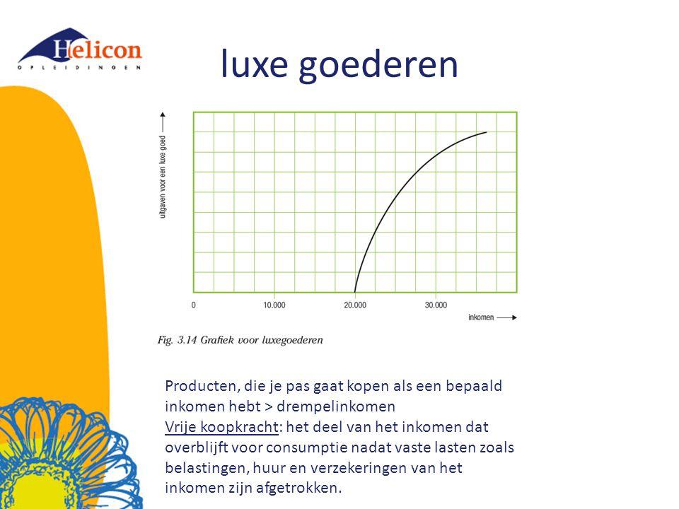 luxe goederen Producten, die je pas gaat kopen als een bepaald inkomen hebt > drempelinkomen.