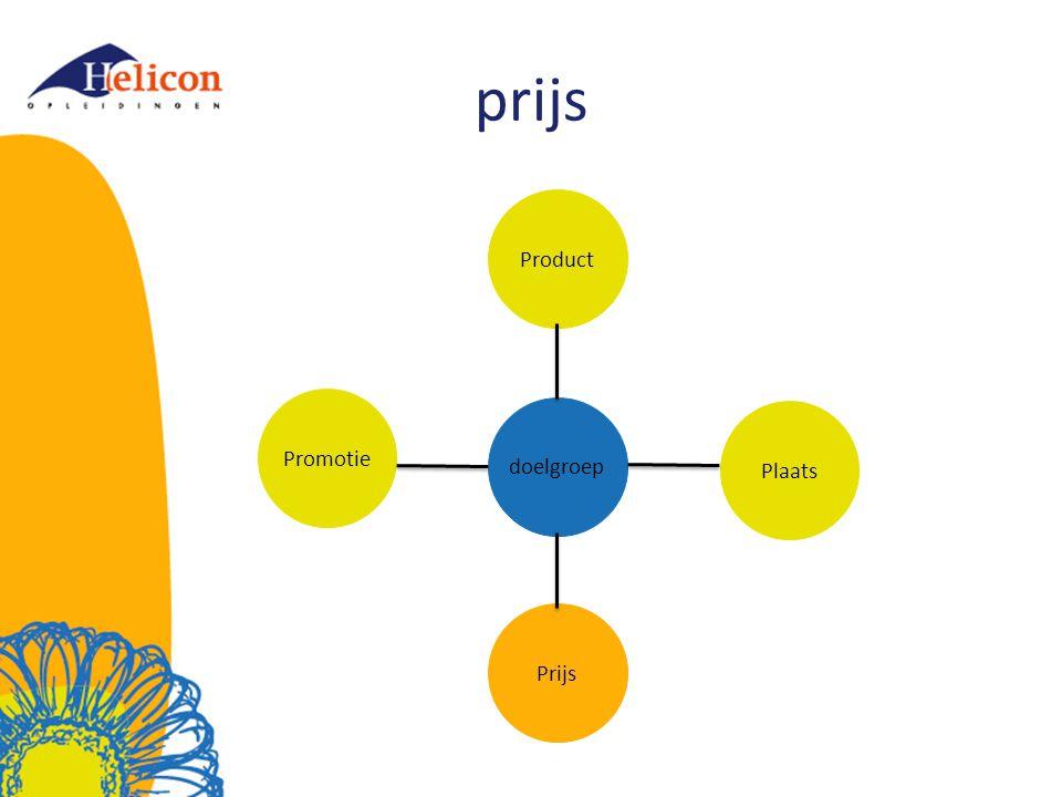 prijs Product Promotie doelgroep Plaats Prijs