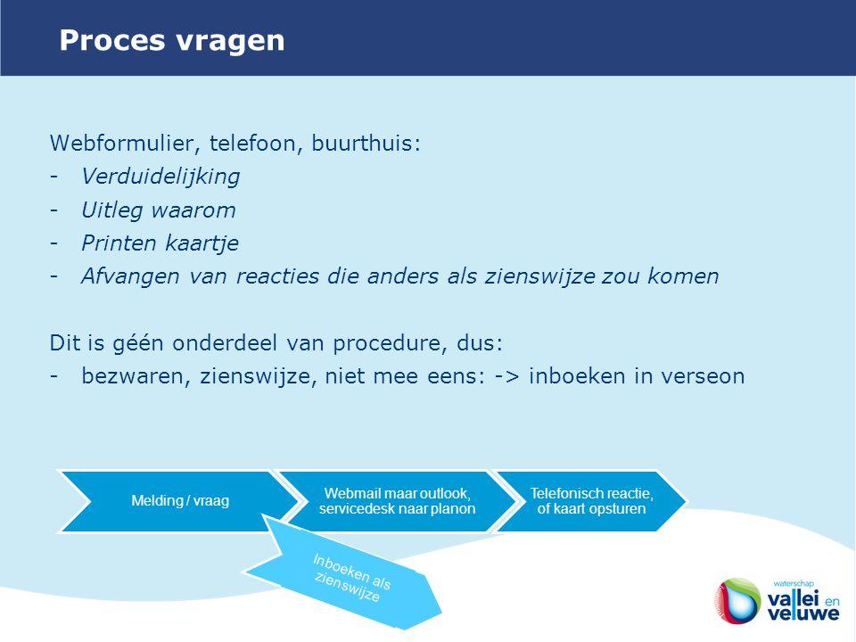Proces vragen Webformulier, telefoon, buurthuis: Verduidelijking