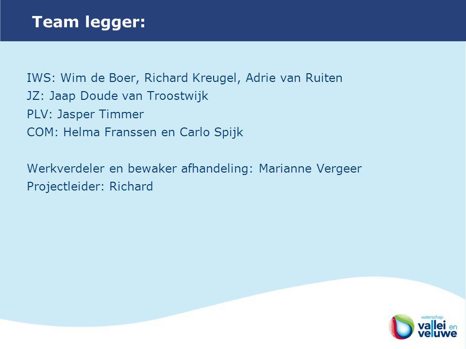 Team legger: IWS: Wim de Boer, Richard Kreugel, Adrie van Ruiten