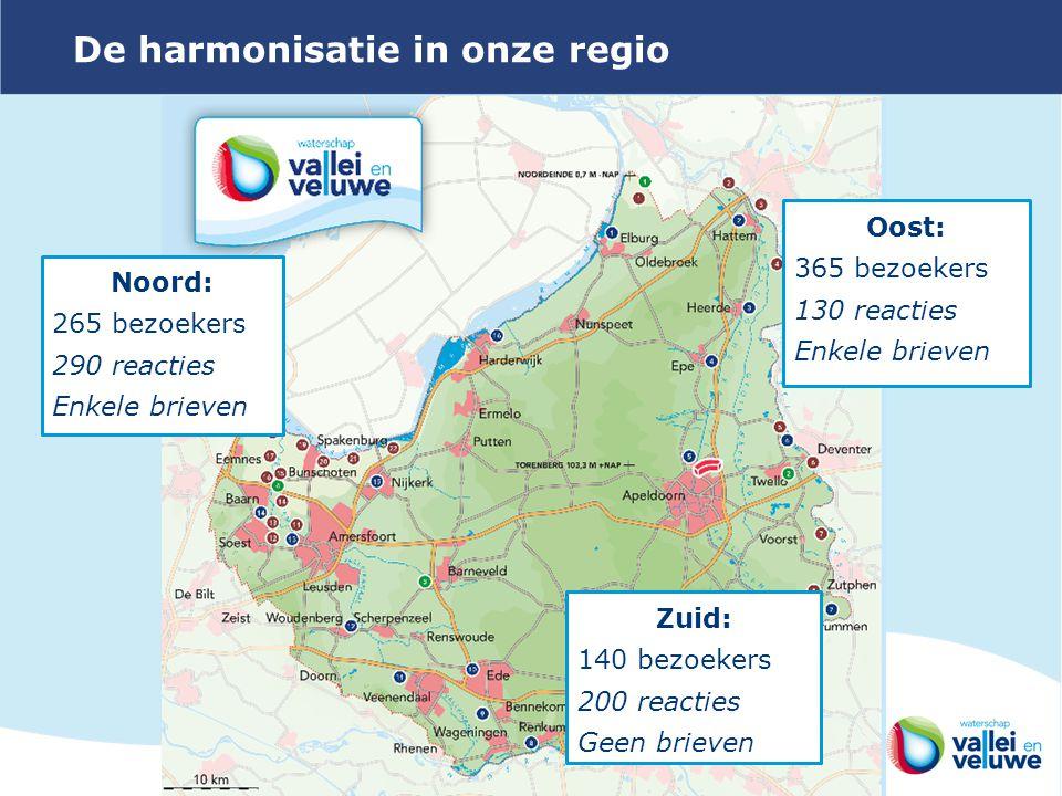 De harmonisatie in onze regio